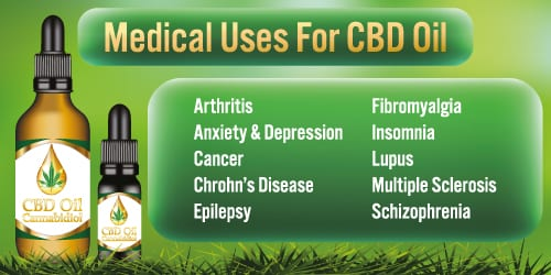 Medical uses CBD effects