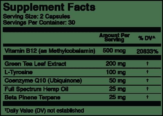 Ingredients of Original Hemp Energy Capsules